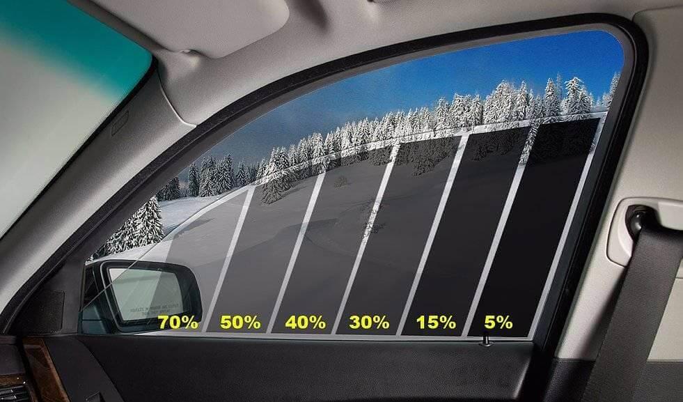 Як вибрати плівку для тонування авто